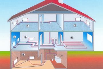 Что надо учесть для проектирования эффективных систем электрического отопления